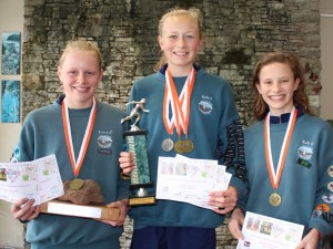 Orienteering Success for NX<